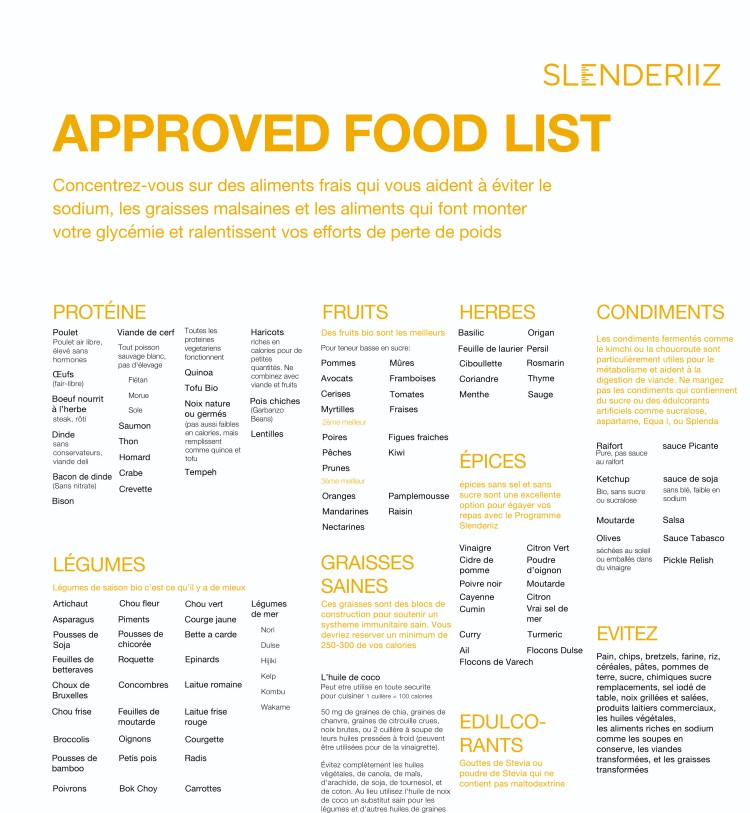 Approved food list