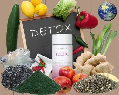 restoriix detox